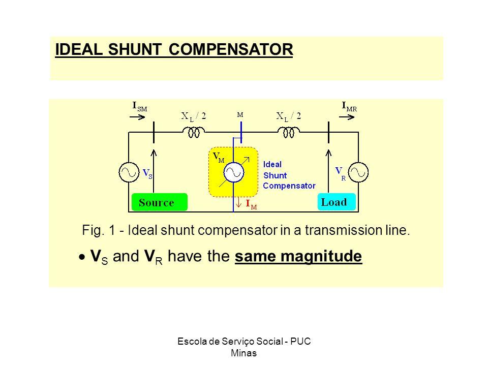 Escola de Serviço Social - PUC Minas IDEAL SHUNT COMPENSATOR Fig. 1 - Ideal shunt compensator in a transmission line. V S and V R have the same magnit