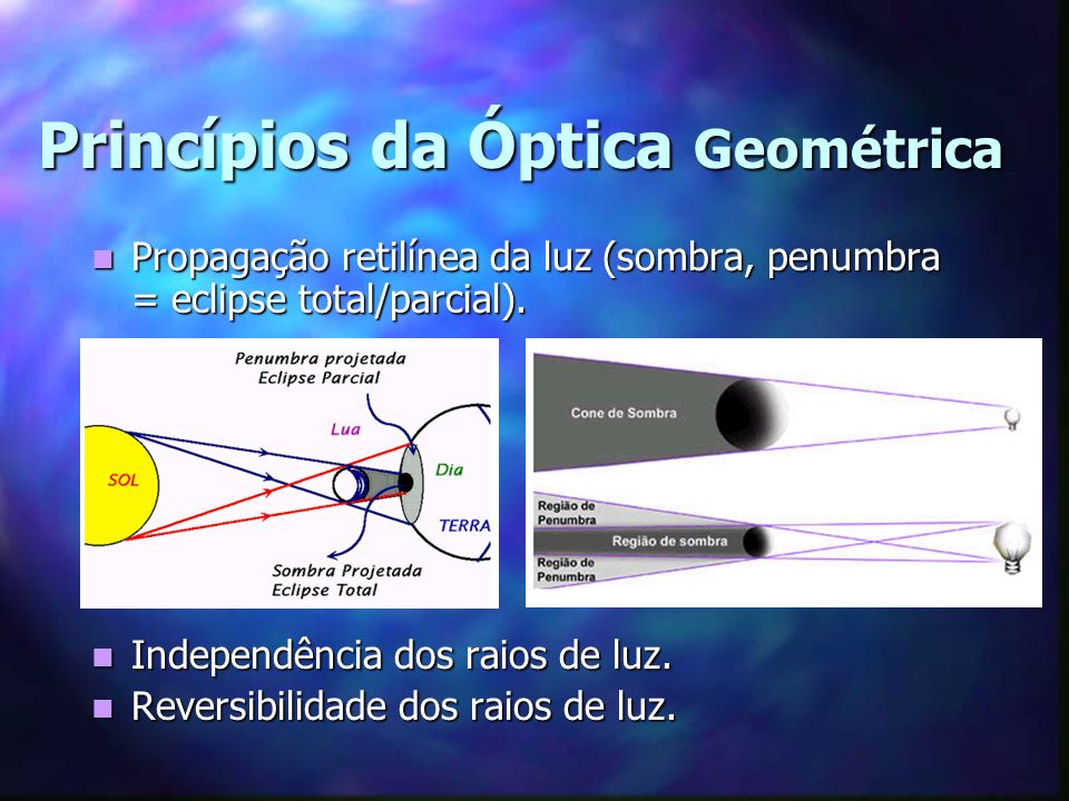 Fenômenos Ópticos REFLEXÃO: ao atingir uma superfície, a luz retorna ao meio de origem.