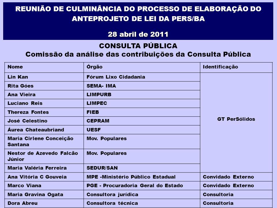 CONSULTA PÚBLICA Comissão da análise das contribuições da Consulta Pública NomeÓrgãoIdentificação Lin KanFórum Lixo Cidadania GT PerSólidos Rita GóesS