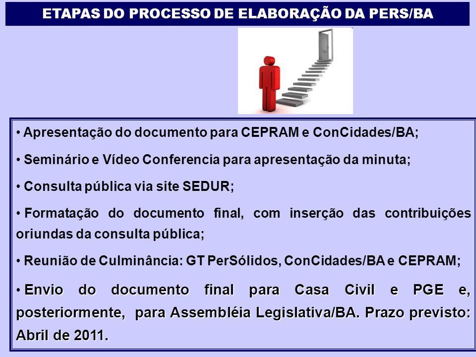 Apresentação do documento para CEPRAM e ConCidades/BA; Seminário e Vídeo Conferencia para apresentação da minuta; Consulta pública via site SEDUR; For
