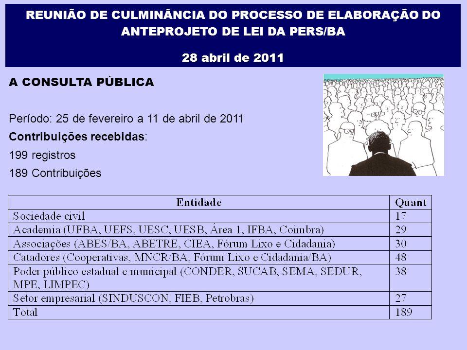 TITULO III – DO PROCESSO DE EDUCAÇÃO AMBIENTAL Art.