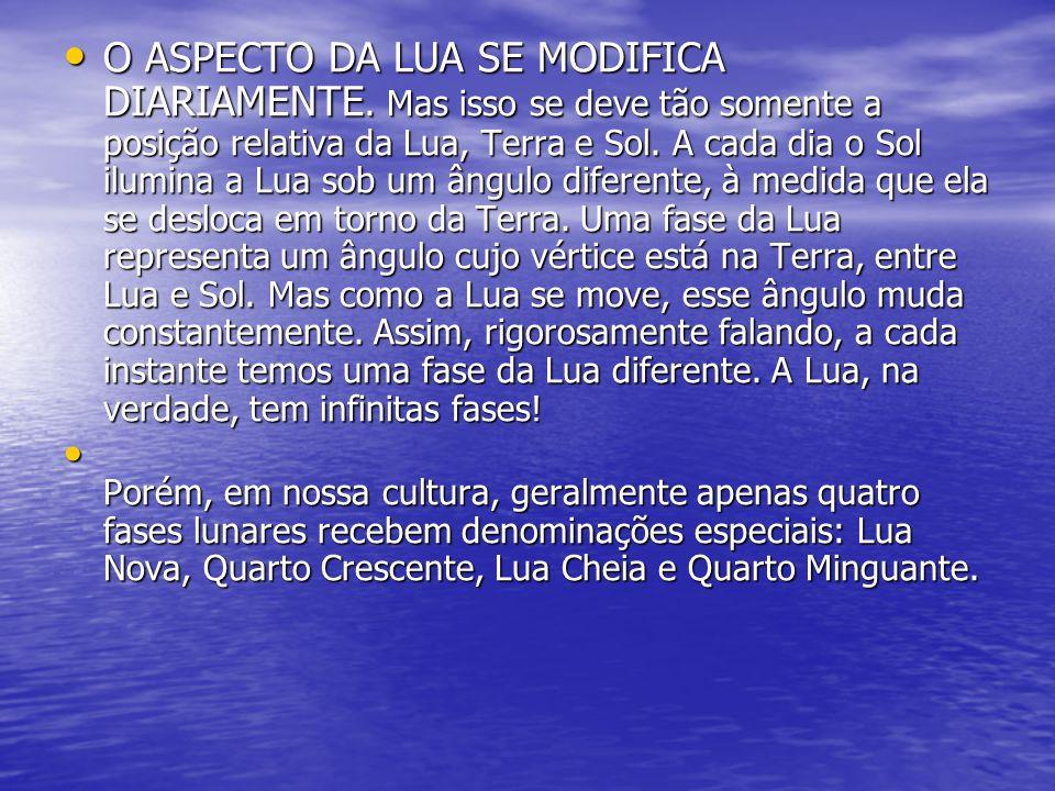 O ASPECTO DA LUA SE MODIFICA DIARIAMENTE.