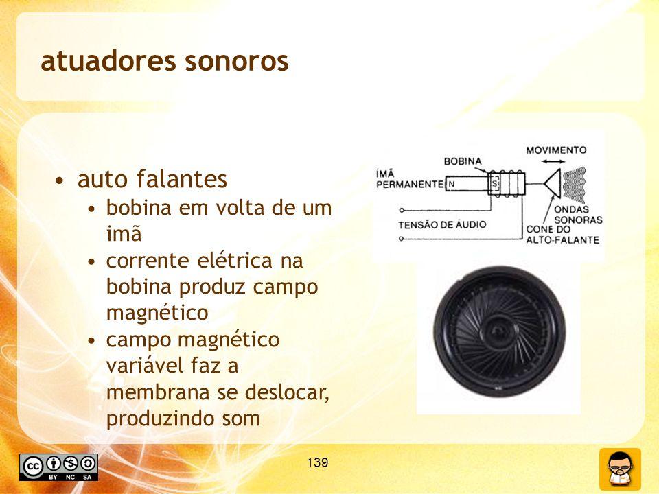 139 atuadores sonoros auto falantes bobina em volta de um imã corrente elétrica na bobina produz campo magnético campo magnético variável faz a membrana se deslocar, produzindo som