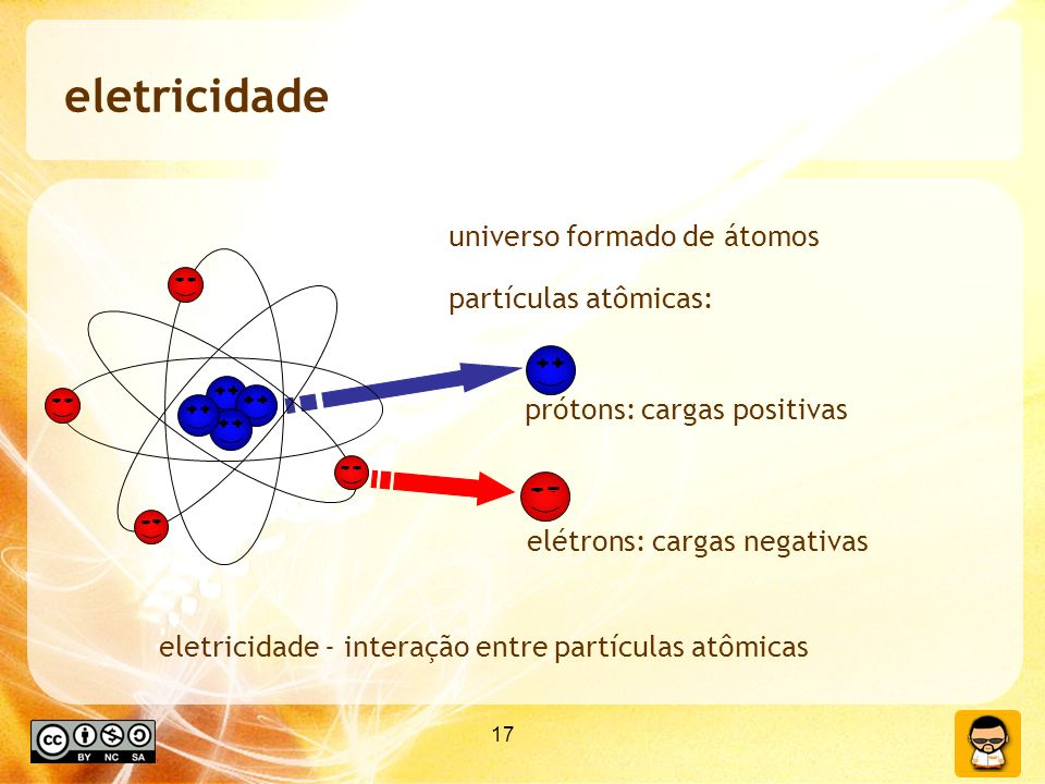 17 eletricidade eletricidade - interação entre partículas atômicas universo formado de átomos partículas atômicas: prótons: cargas positivas elétrons: cargas negativas