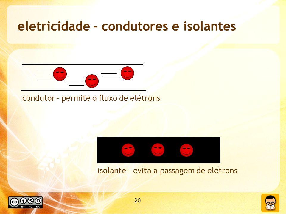 20 eletricidade – condutores e isolantes isolante – evita a passagem de elétrons condutor – permite o fluxo de elétrons