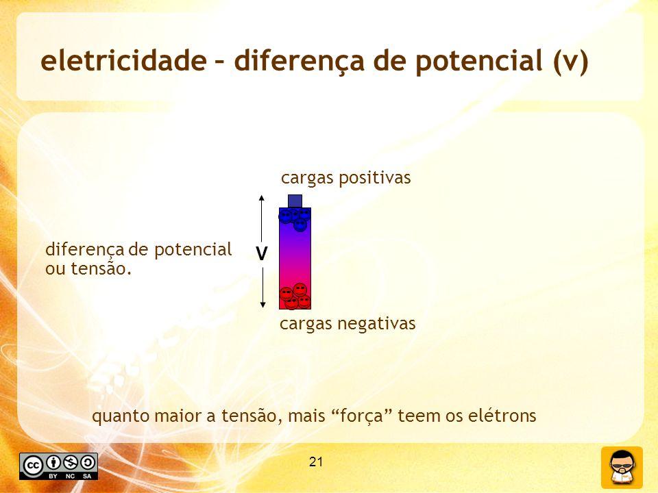 21 eletricidade – diferença de potencial (v) cargas negativas quanto maior a tensão, mais força teem os elétrons diferença de potencial ou tensão. car