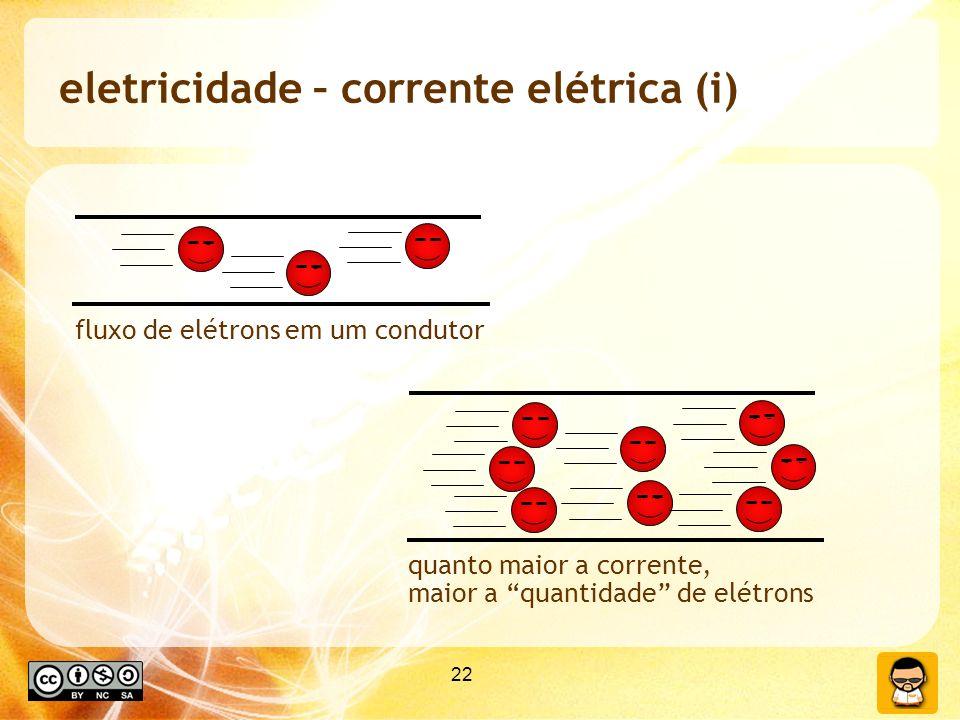 22 eletricidade – corrente elétrica (i) quanto maior a corrente, maior a quantidade de elétrons fluxo de elétrons em um condutor