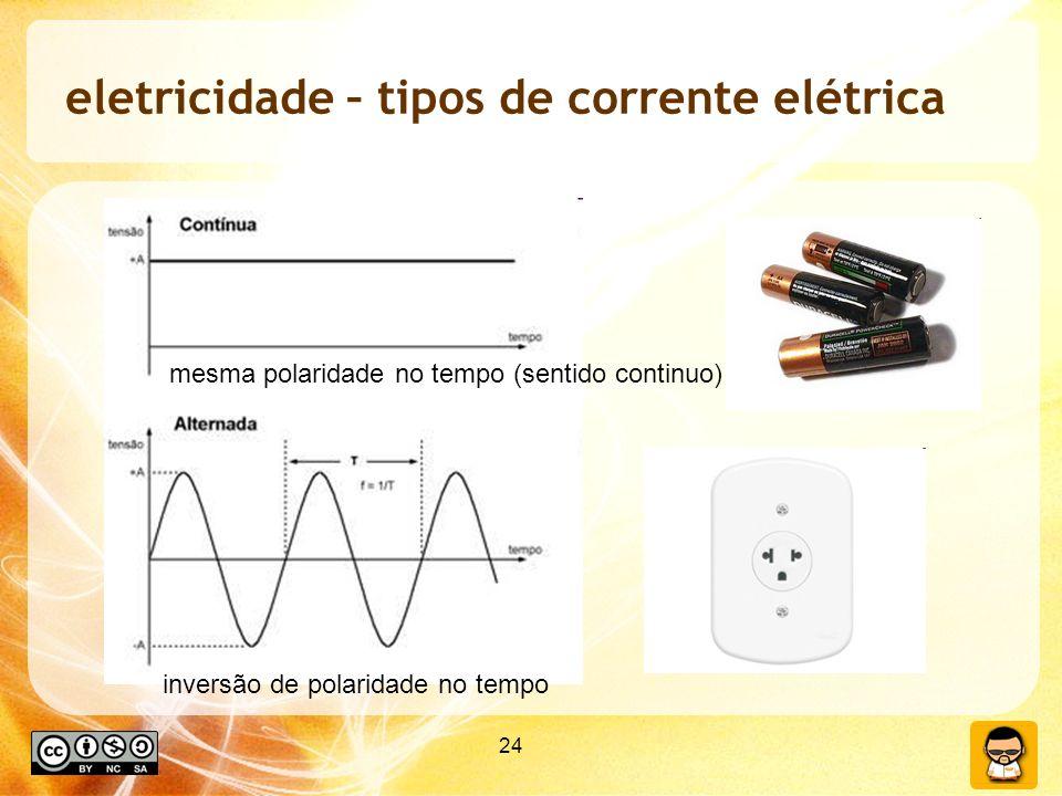 24 eletricidade – tipos de corrente elétrica inversão de polaridade no tempo mesma polaridade no tempo (sentido continuo)