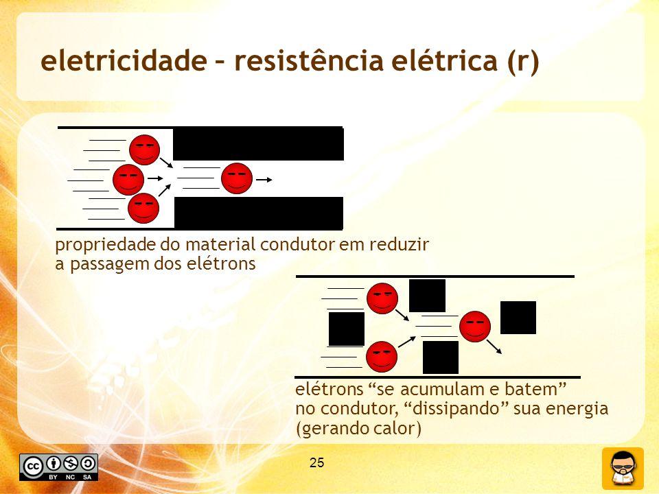 25 eletricidade – resistência elétrica (r) propriedade do material condutor em reduzir a passagem dos elétrons elétrons se acumulam e batem no condutor, dissipando sua energia (gerando calor)