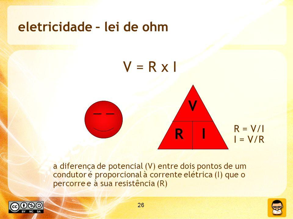 26 eletricidade – lei de ohm V = R x I a diferença de potencial (V) entre dois pontos de um condutor é proporcional à corrente elétrica (I) que o percorre e à sua resistência (R) V R I R = V/I I = V/R