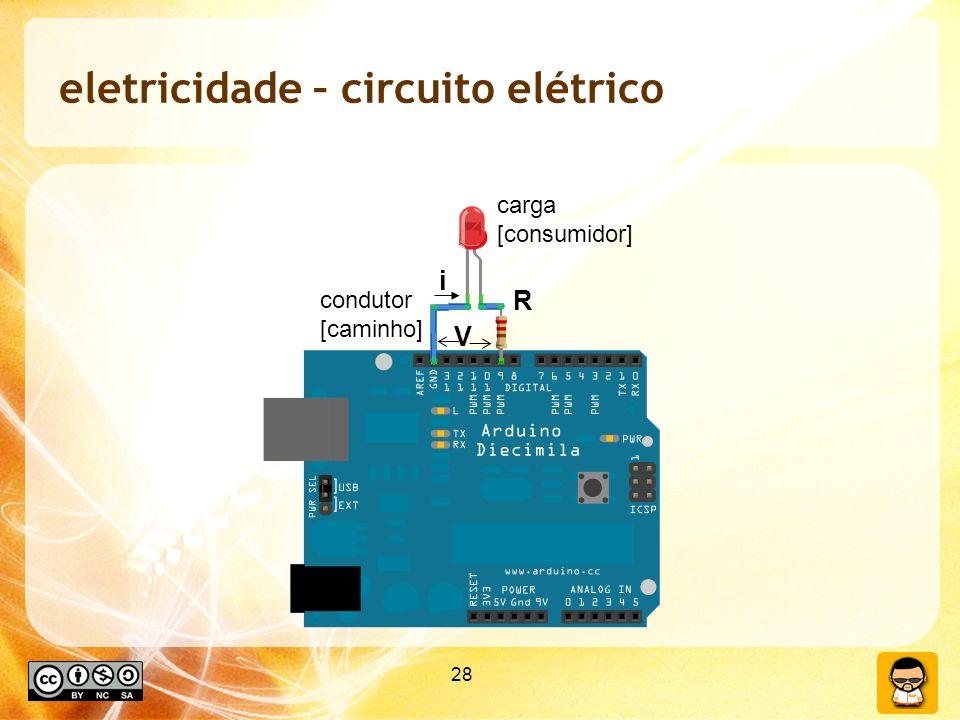 28 eletricidade – circuito elétrico V i R condutor [caminho] carga [consumidor]
