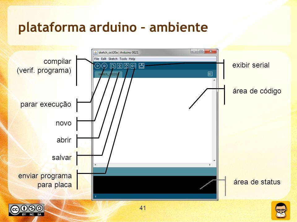 41 plataforma arduino – ambiente área de código área de status compilar (verif. programa) parar execução novo abrir salvar enviar programa para placa