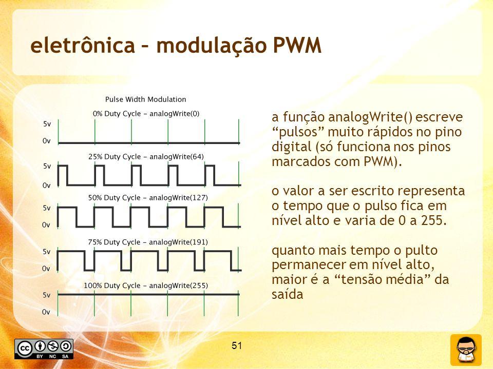 51 eletrônica – modulação PWM a função analogWrite() escreve pulsos muito rápidos no pino digital (só funciona nos pinos marcados com PWM).