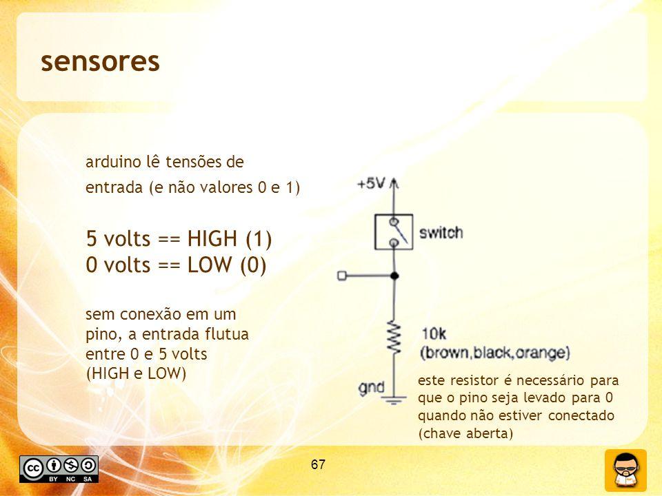 67 sensores arduino lê tensões de entrada (e não valores 0 e 1) 5 volts == HIGH (1) 0 volts == LOW (0) sem conexão em um pino, a entrada flutua entre 0 e 5 volts (HIGH e LOW) este resistor é necessário para que o pino seja levado para 0 quando não estiver conectado (chave aberta)