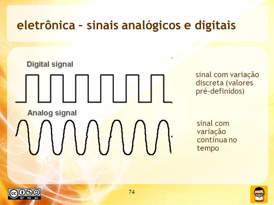 74 eletrônica – sinais analógicos e digitais sinal com variação contínua no tempo sinal com variação discreta (valores pré-definidos)