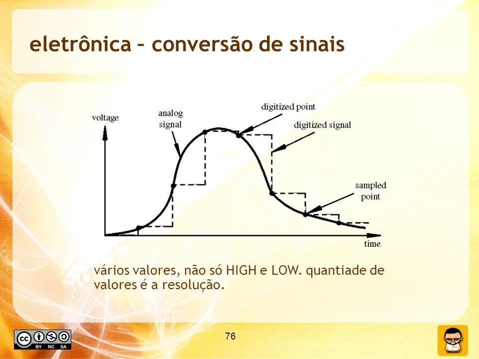 76 eletrônica – conversão de sinais vários valores, não só HIGH e LOW. quantiade de valores é a resolução.