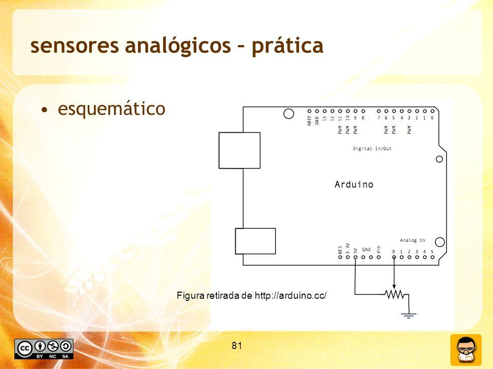 81 sensores analógicos – prática esquemático Figura retirada de http://arduino.cc/