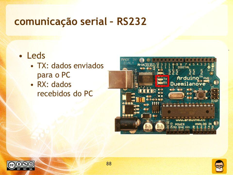 88 comunicação serial – RS232 Leds TX: dados enviados para o PC RX: dados recebidos do PC