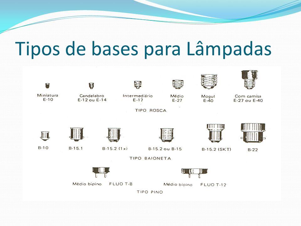 Tipos de bases para Lâmpadas