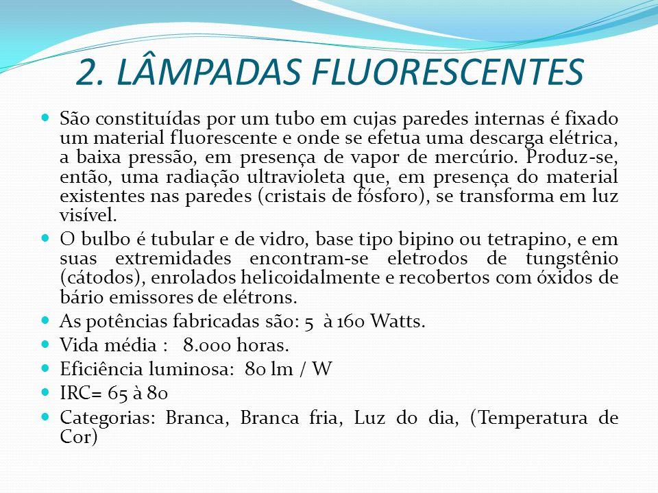 2. LÂMPADAS FLUORESCENTES São constituídas por um tubo em cujas paredes internas é fixado um material fluorescente e onde se efetua uma descarga elétr