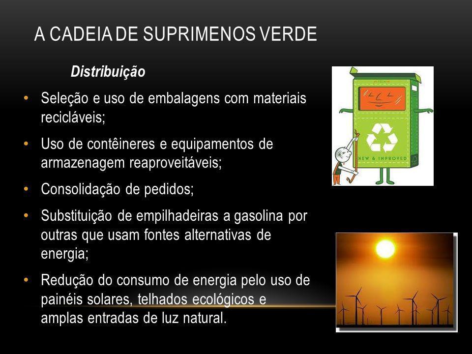 A CADEIA DE SUPRIMENOS VERDE Distribuição Seleção e uso de embalagens com materiais recicláveis; Uso de contêineres e equipamentos de armazenagem reap
