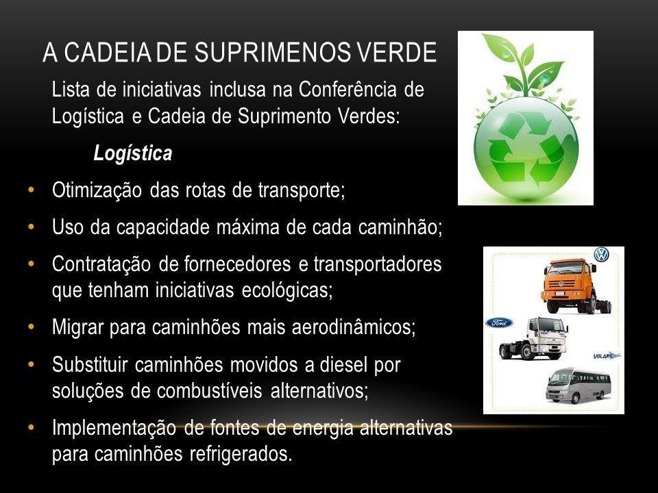 A CADEIA DE SUPRIMENOS VERDE Lista de iniciativas inclusa na Conferência de Logística e Cadeia de Suprimento Verdes: Logística Otimização das rotas de