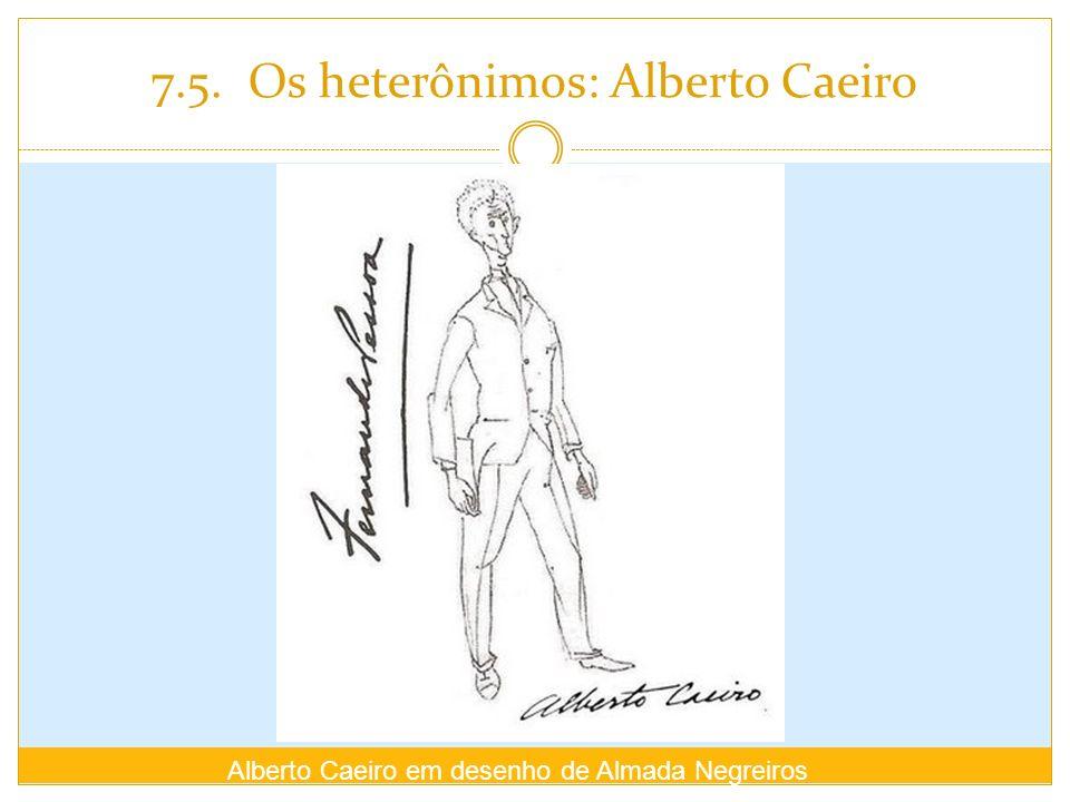 7.5. Os heterônimos: Alberto Caeiro Alberto Caeiro em desenho de Almada Negreiros