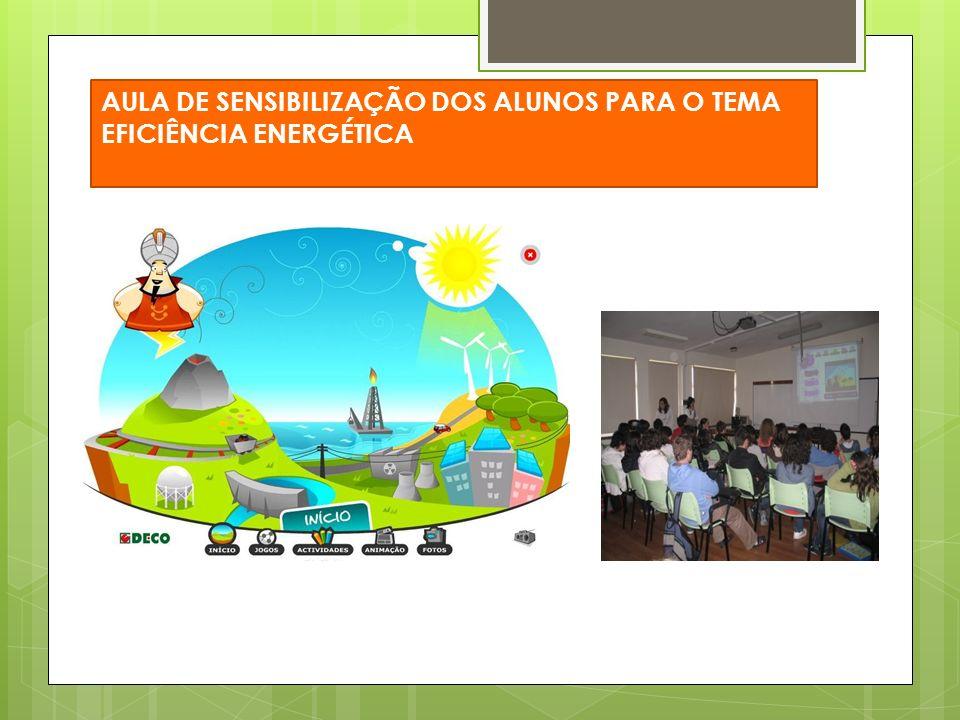 AULA DE SENSIBILIZAÇÃO DOS ALUNOS PARA O TEMA EFICIÊNCIA ENERGÉTICA