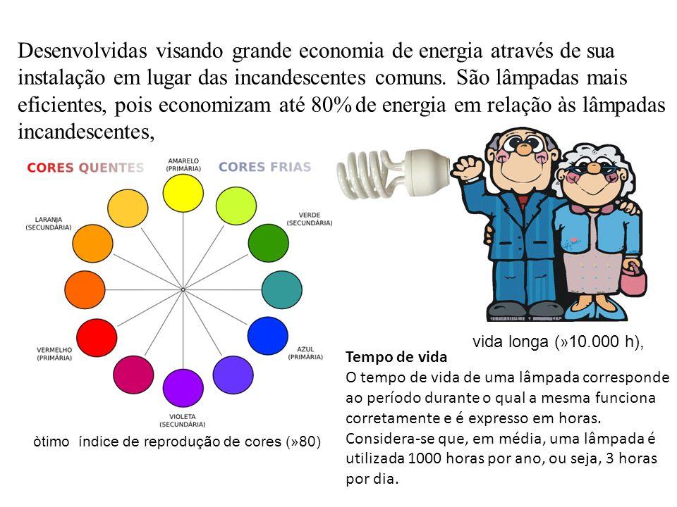 Desenvolvidas visando grande economia de energia através de sua instalação em lugar das incandescentes comuns. São lâmpadas mais eficientes, pois econ