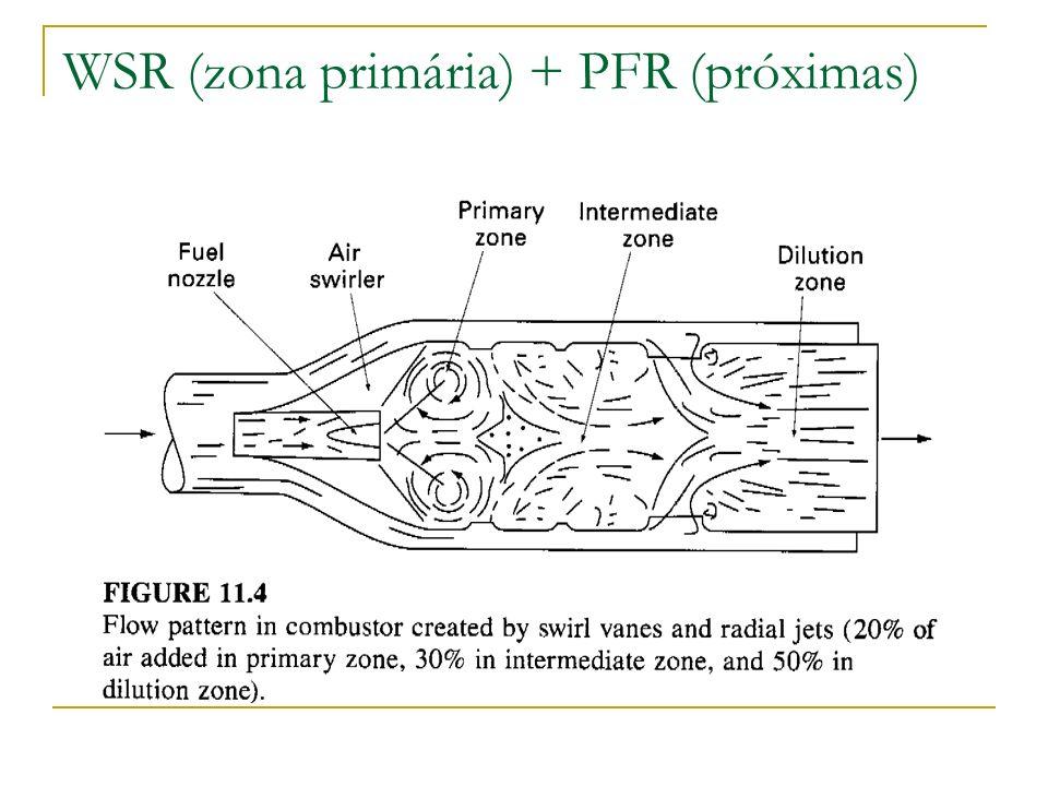 WSR (zona primária) + PFR (próximas)