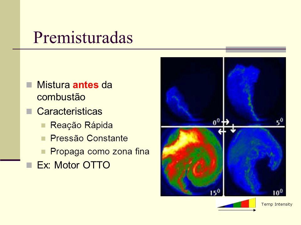 Premisturadas Mistura antes da combustão Caracteristicas Reação Rápida Pressão Constante Propaga como zona fina Ex: Motor OTTO Temp Intensity