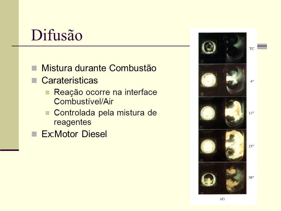 Difusão Mistura durante Combustão Carateristicas Reação ocorre na interface Combustível/Air Controlada pela mistura de reagentes Ex:Motor Diesel