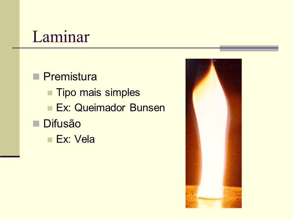 Laminar Premistura Tipo mais simples Ex: Queimador Bunsen Difusão Ex: Vela