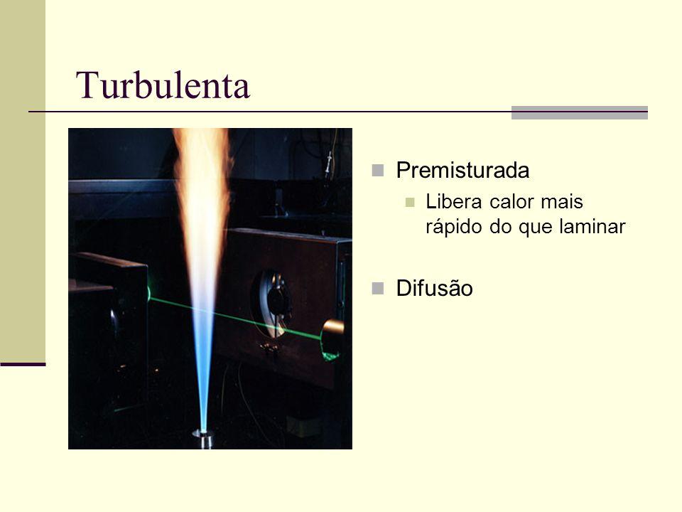 Turbulenta Premisturada Libera calor mais rápido do que laminar Difusão