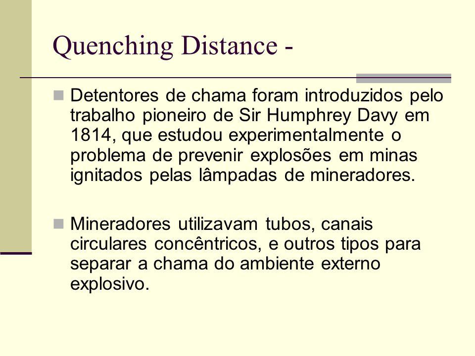 Quenching Distance - Detentores de chama foram introduzidos pelo trabalho pioneiro de Sir Humphrey Davy em 1814, que estudou experimentalmente o probl
