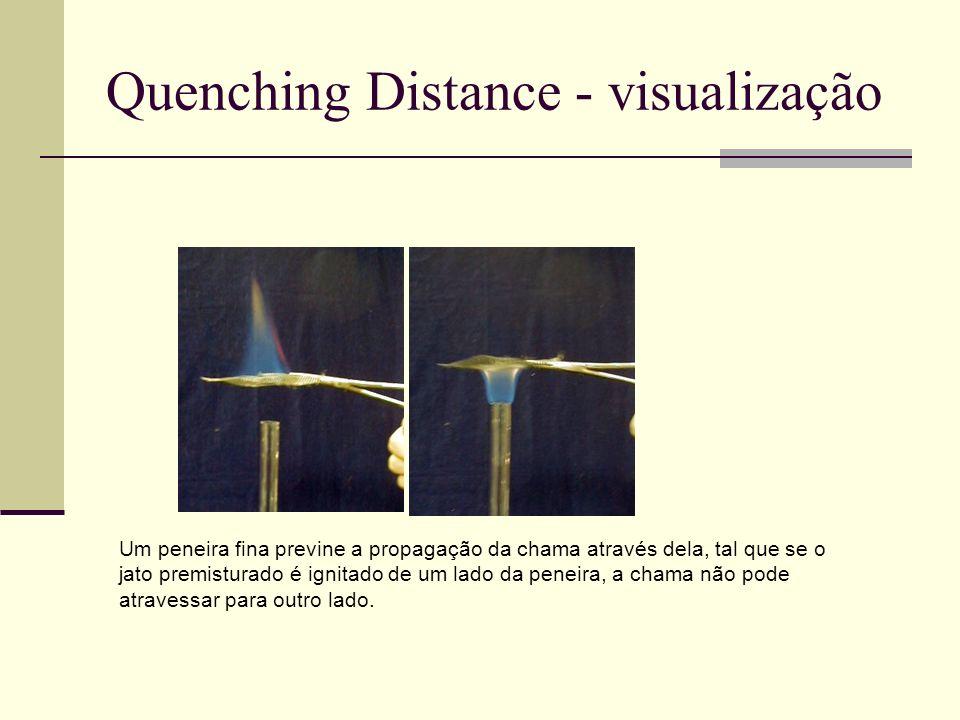 Quenching Distance - visualização Um peneira fina previne a propagação da chama através dela, tal que se o jato premisturado é ignitado de um lado da