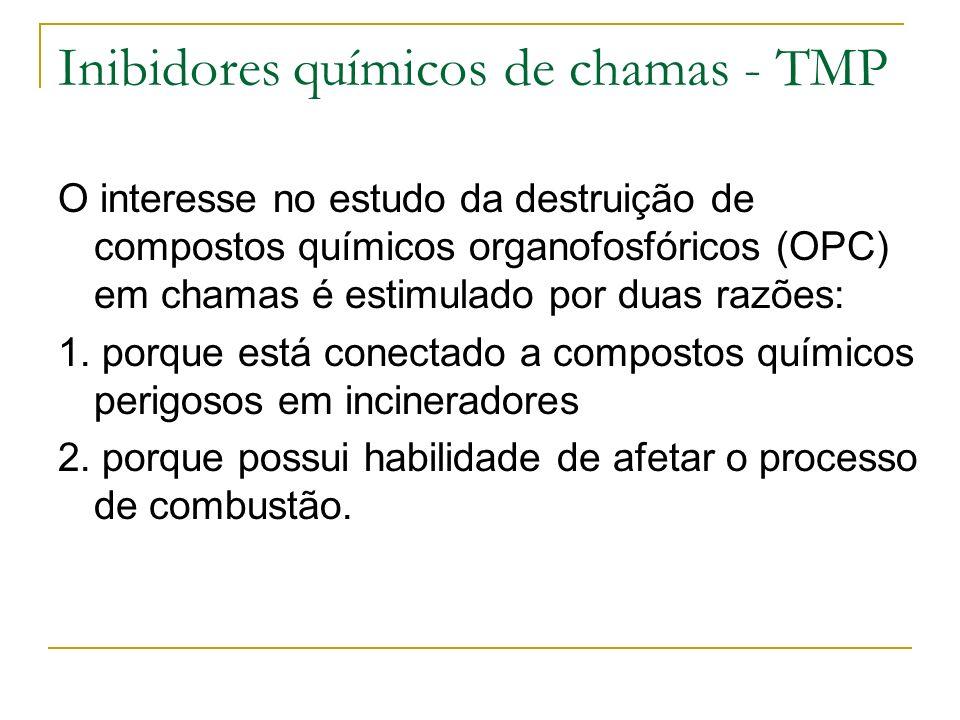 Inibidores químicos de chamas - TMP O interesse no estudo da destruição de compostos químicos organofosfóricos (OPC) em chamas é estimulado por duas r