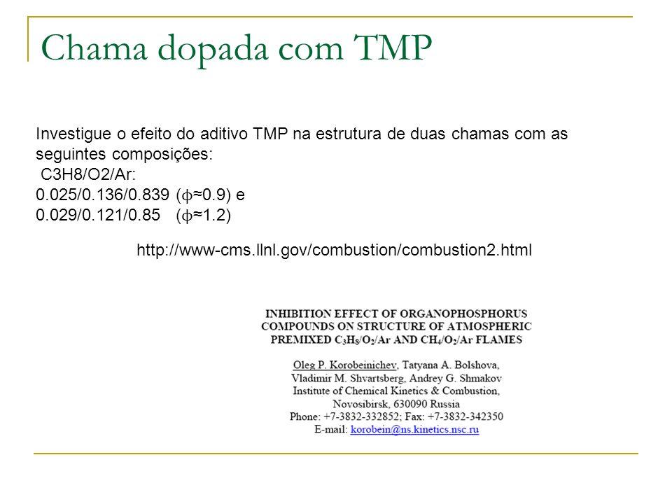 Chama dopada com TMP Investigue o efeito do aditivo TMP na estrutura de duas chamas com as seguintes composições: C3H8/O2/Ar: 0.025/0.136/0.839 ( ϕ 0.