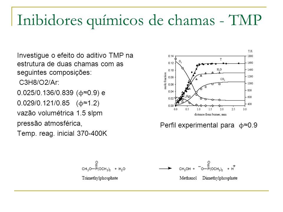 Inibidores químicos de chamas - TMP Investigue o efeito do aditivo TMP na estrutura de duas chamas com as seguintes composições: C3H8/O2/Ar: 0.025/0.1