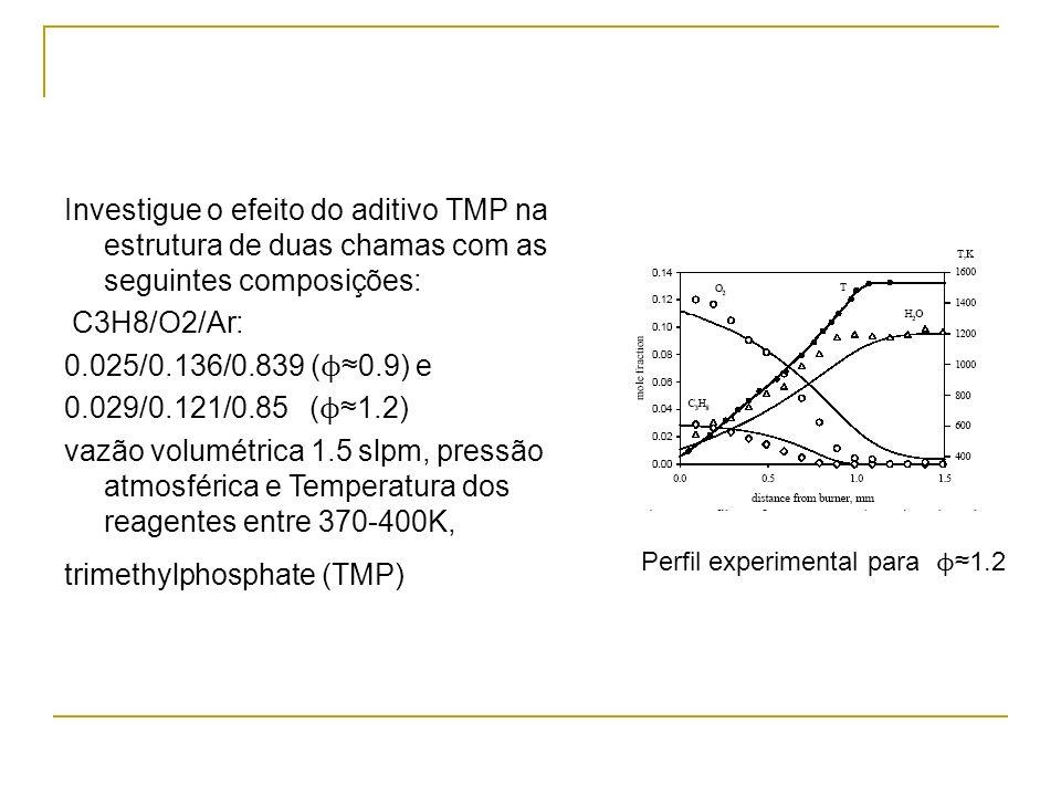 Investigue o efeito do aditivo TMP na estrutura de duas chamas com as seguintes composições: C3H8/O2/Ar: 0.025/0.136/0.839 ( ϕ 0.9) e 0.029/0.121/0.85