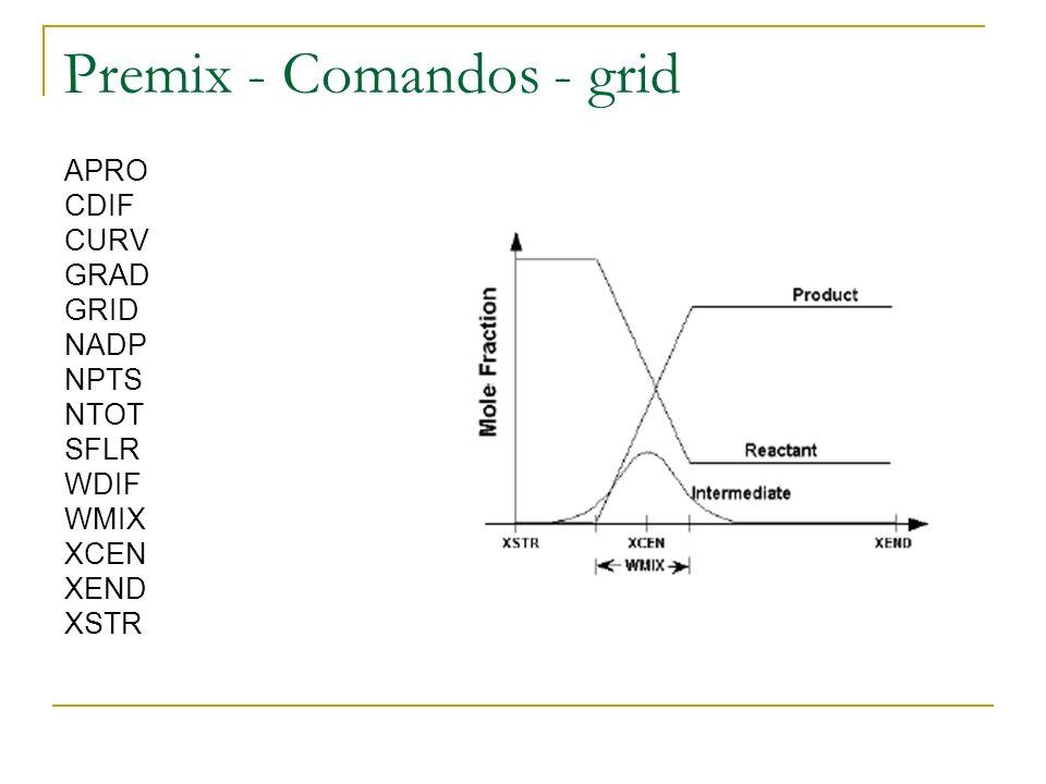 Premix - Comandos - grid APRO CDIF CURV GRAD GRID NADP NPTS NTOT SFLR WDIF WMIX XCEN XEND XSTR