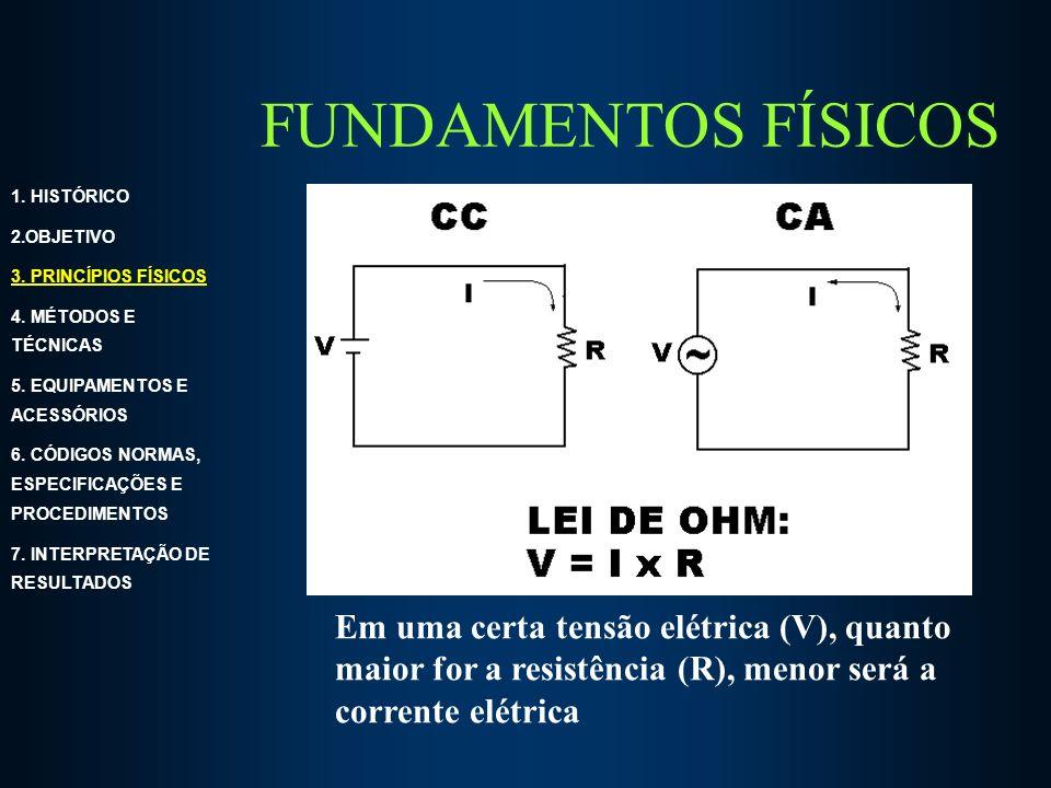 FUNDAMENTOS FÍSICOS Em uma certa tensão elétrica (V), quanto maior for a resistência (R), menor será a corrente elétrica 1.