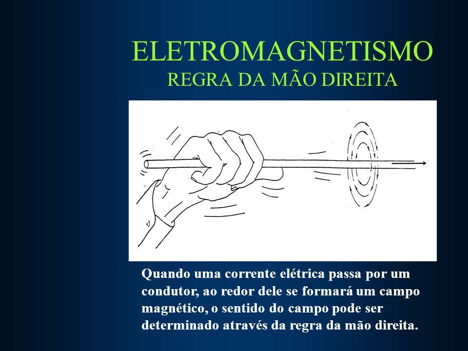 ELETROMAGNETISMO REGRA DA MÃO DIREITA Quando uma corrente elétrica passa por um condutor, ao redor dele se formará um campo magnético, o sentido do campo pode ser determinado através da regra da mão direita.