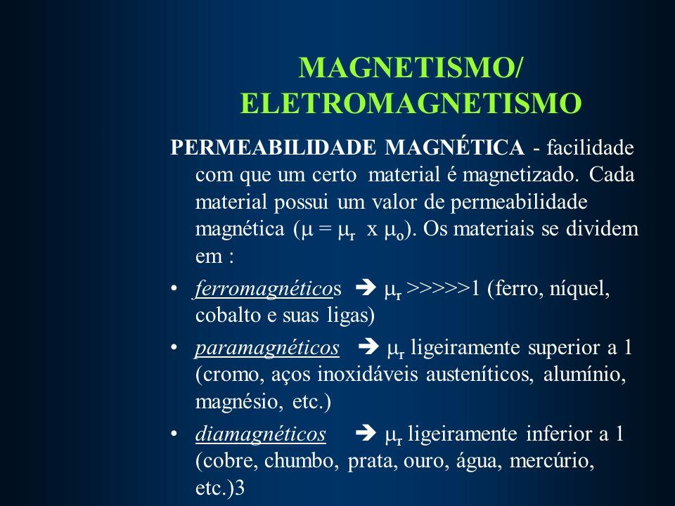 MAGNETISMO/ ELETROMAGNETISMO PERMEABILIDADE MAGNÉTICA - facilidade com que um certo material é magnetizado.