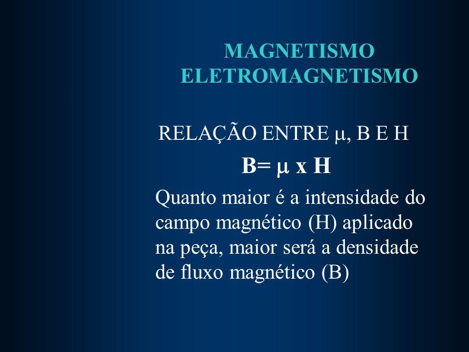 RELAÇÃO ENTRE, B E H B= x H Quanto maior é a intensidade do campo magnético (H) aplicado na peça, maior será a densidade de fluxo magnético (B)