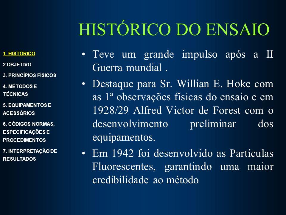 HISTÓRICO DO ENSAIO Teve um grande impulso após a II Guerra mundial.