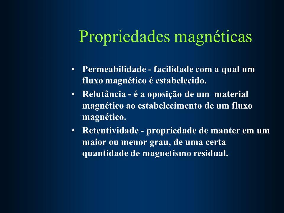 Propriedades magnéticas Permeabilidade - facilidade com a qual um fluxo magnético é estabelecido.