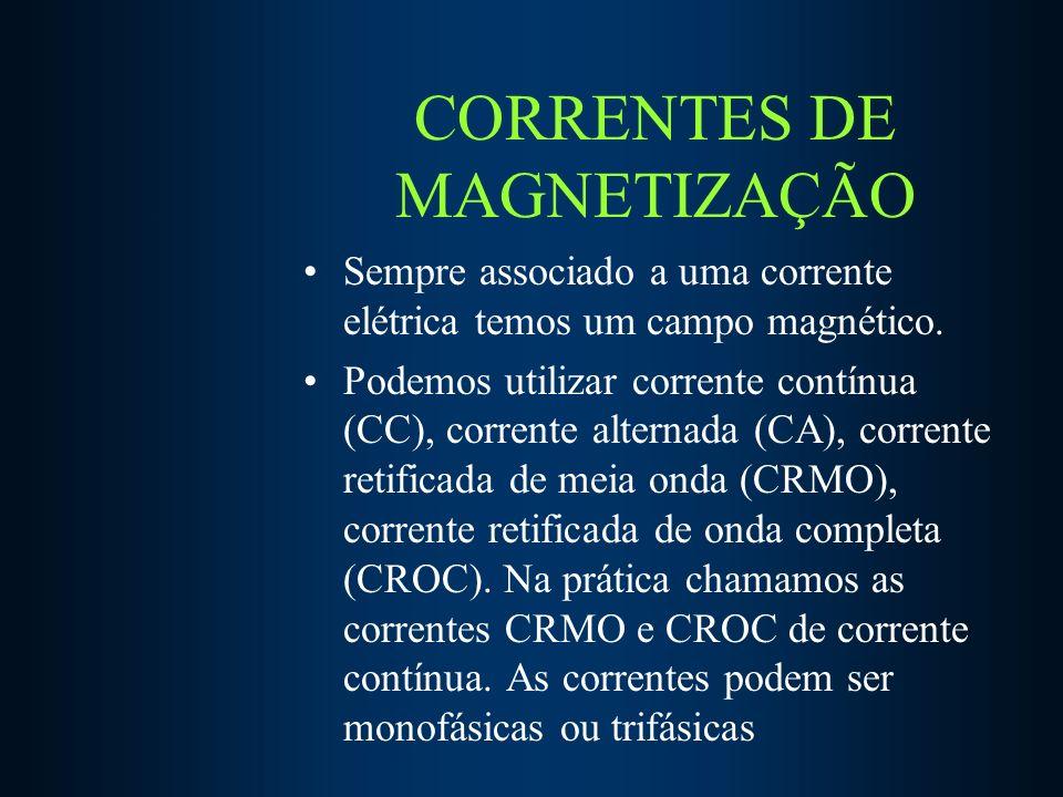 CORRENTES DE MAGNETIZAÇÃO Sempre associado a uma corrente elétrica temos um campo magnético. Podemos utilizar corrente contínua (CC), corrente alterna