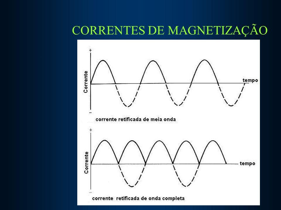 CORRENTES DE MAGNETIZAÇÃO Corrente contínua Corrente alternada