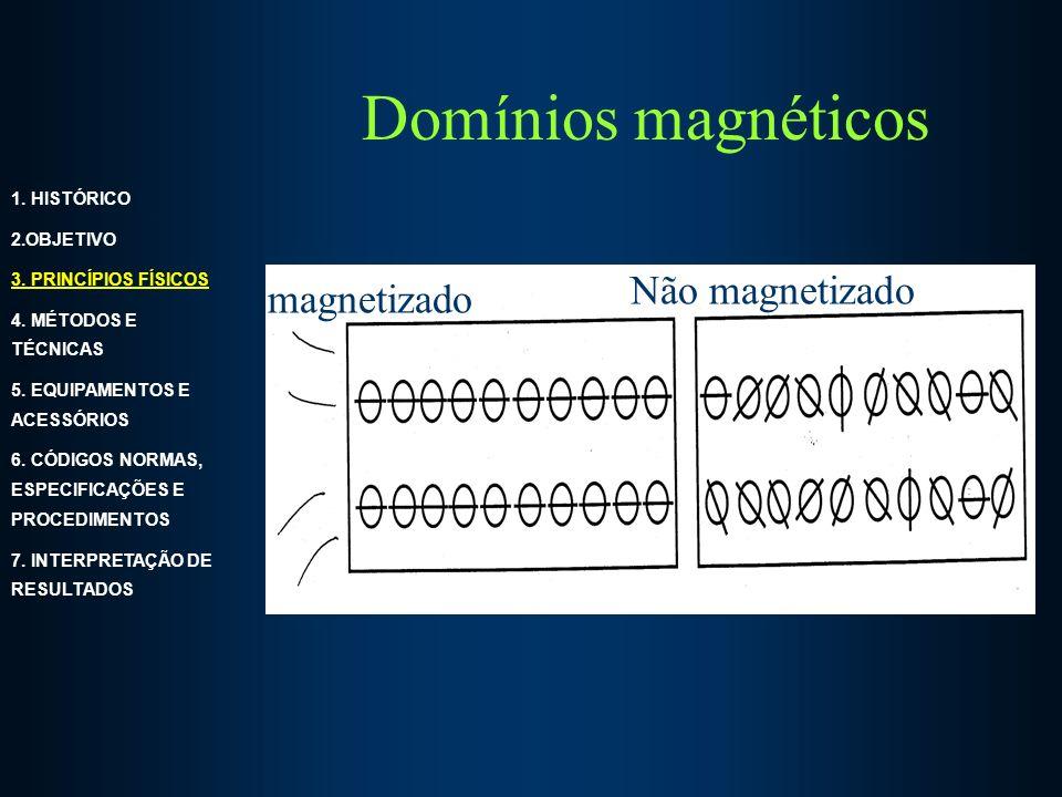 Domínios magnéticos magnetizado Não magnetizado 1. HISTÓRICO 2.OBJETIVO 3. PRINCÍPIOS FÍSICOS 4. MÉTODOS E TÉCNICAS 5. EQUIPAMENTOS E ACESSÓRIOS 6. CÓ